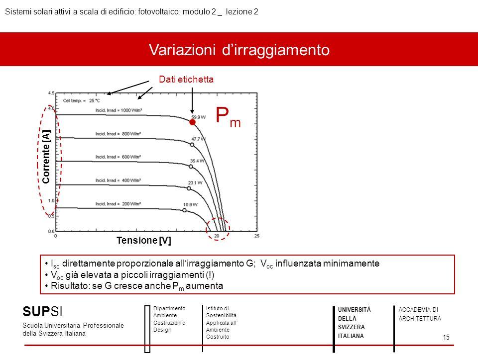 Variazioni dirraggiamento PmPm Corrente [A] Tensione [V] Dati etichetta I sc direttamente proporzionale allirraggiamento G; V oc influenzata minimamen