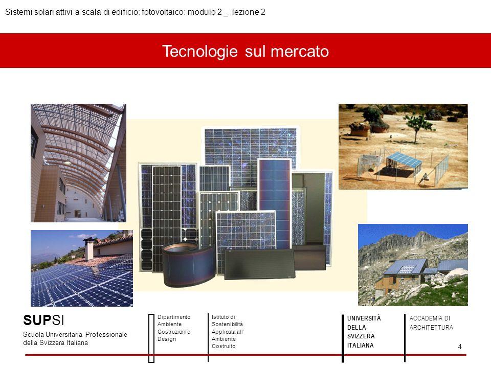 Tecnologie sul mercato SUPSI Scuola Universitaria Professionale della Svizzera Italiana Dipartimento Ambiente Costruzioni e Design Istituto di Sosteni