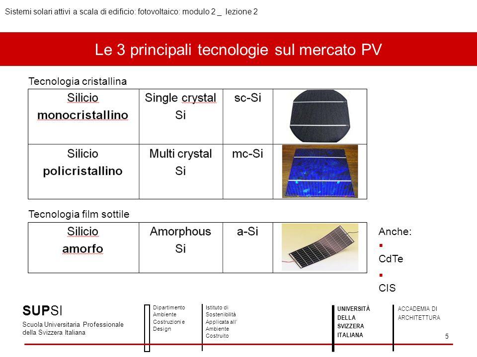 Le 3 principali tecnologie sul mercato PV Tecnologia cristallina Tecnologia film sottile SUPSI Scuola Universitaria Professionale della Svizzera Itali