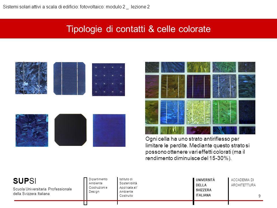 Tipologie di contatti & celle colorate SUPSI Scuola Universitaria Professionale della Svizzera Italiana Dipartimento Ambiente Costruzioni e Design Ist