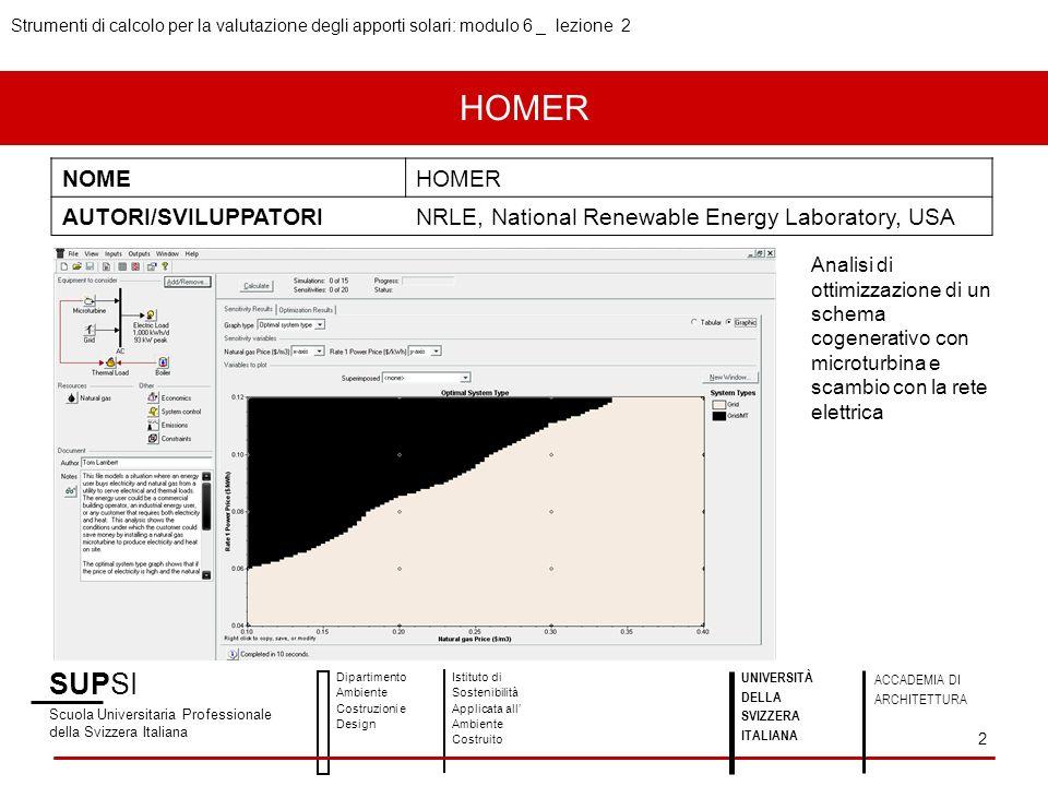SUPSI Scuola Universitaria Professionale della Svizzera Italiana Dipartimento Ambiente Costruzioni e Design Istituto di Sostenibilità Applicata all Ambiente Costruito UNIVERSITÀ DELLA SVIZZERA ITALIANA ACCADEMIA DI ARCHITETTURA Strumenti di calcolo per la valutazione degli apporti solari: modulo 6 _ lezione 2 2 NOMEHOMER AUTORI/SVILUPPATORINRLE, National Renewable Energy Laboratory, USA Analisi di ottimizzazione di un schema cogenerativo con microturbina e scambio con la rete elettrica HOMER