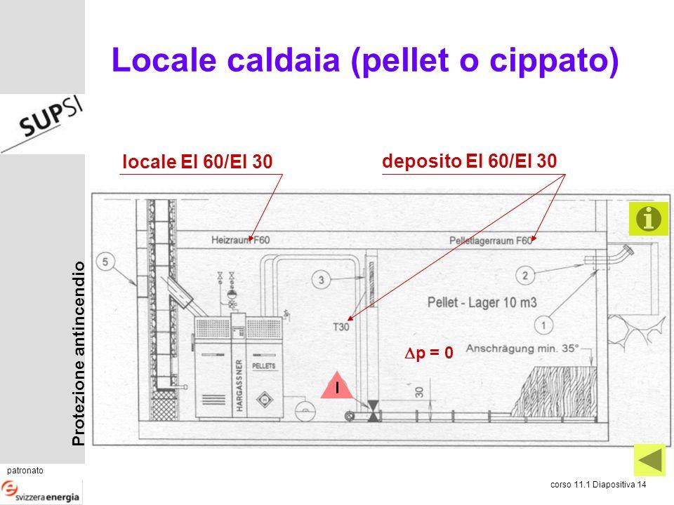 Protezione antincendio patronato corso 11.1 Diapositiva 14 Locale caldaia (pellet o cippato) locale EI 60/EI 30 p = 0 deposito EI 60/EI 30