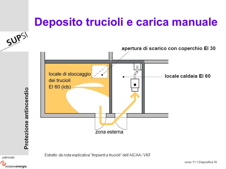Protezione antincendio patronato corso 11.1 Diapositiva 18 Deposito trucioli e carica manuale apertura di scarico con coperchio EI 30 locale caldaia E