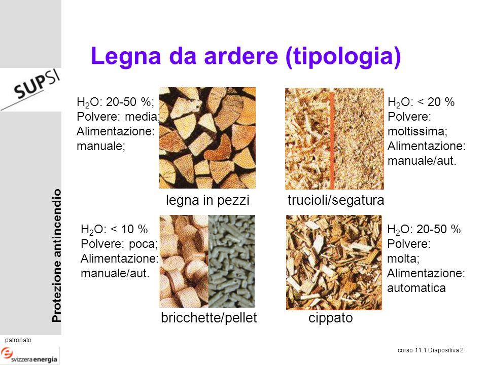 Protezione antincendio patronato corso 11.1 Diapositiva 2 Legna da ardere (tipologia) legna in pezzitrucioli/segatura bricchette/pelletcippato H 2 O: