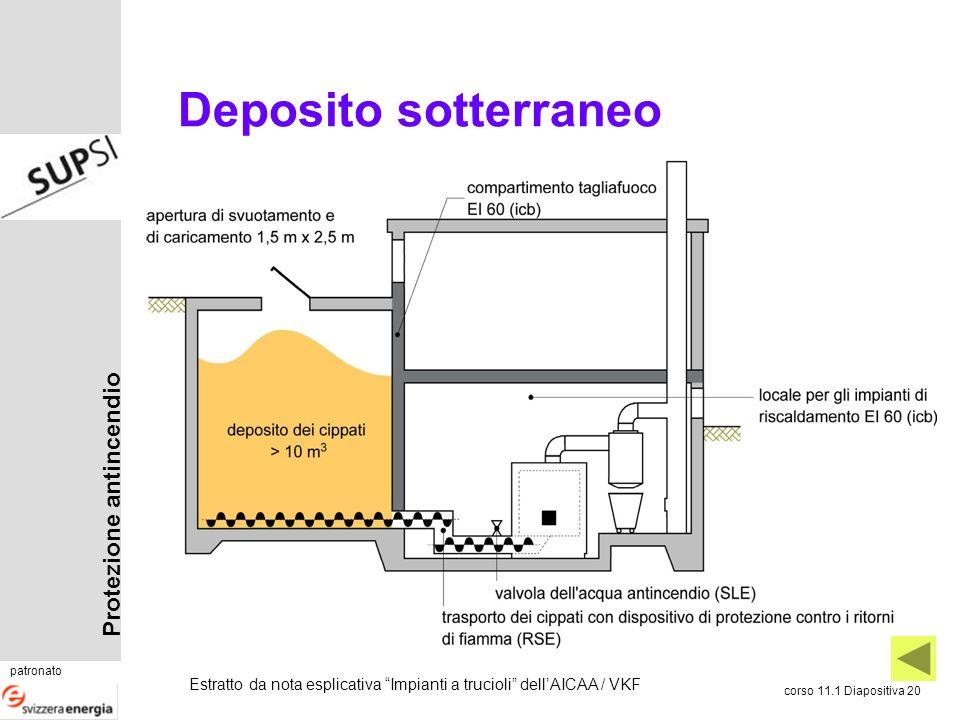 Protezione antincendio patronato corso 11.1 Diapositiva 20 Deposito sotterraneo Estratto da nota esplicativa Impianti a trucioli dellAICAA / VKF