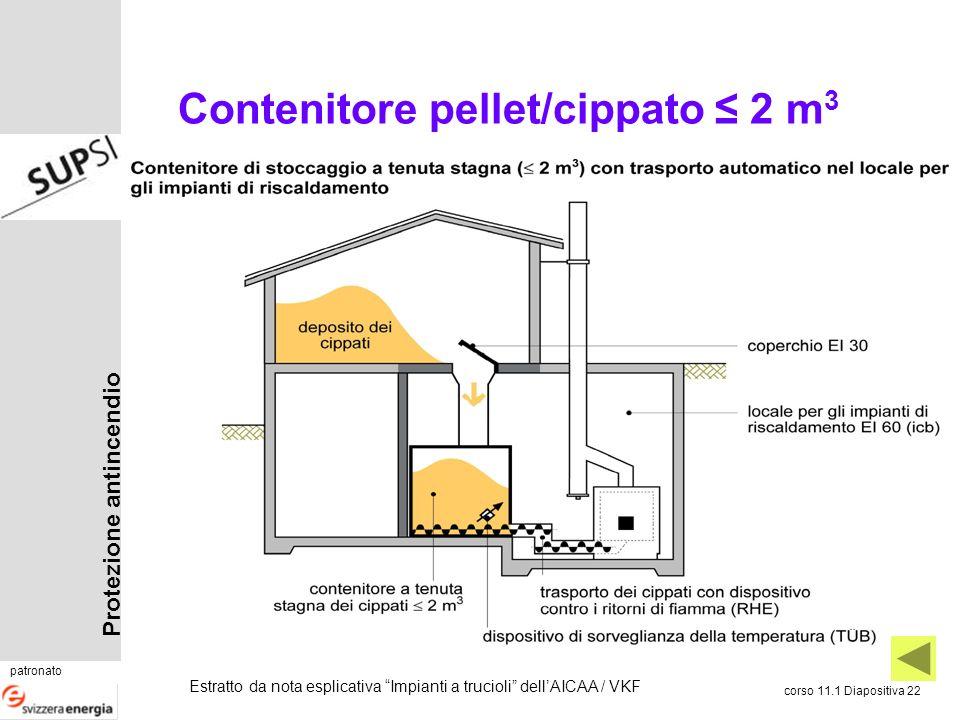 Protezione antincendio patronato corso 11.1 Diapositiva 22 Contenitore pellet/cippato 2 m 3 Estratto da nota esplicativa Impianti a trucioli dellAICAA