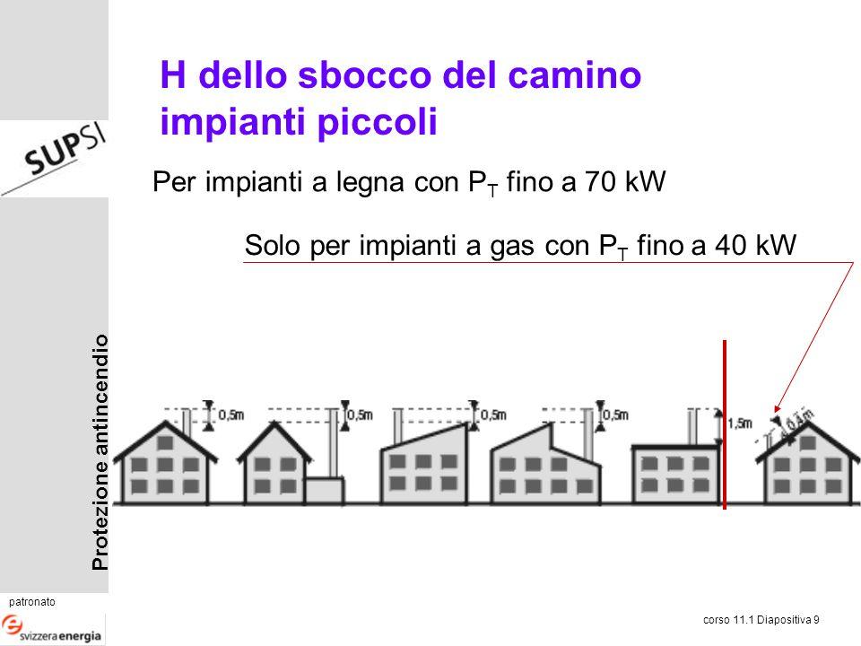 Protezione antincendio patronato corso 11.1 Diapositiva 9 H dello sbocco del camino impianti piccoli Per impianti a legna con P T fino a 70 kW Solo pe