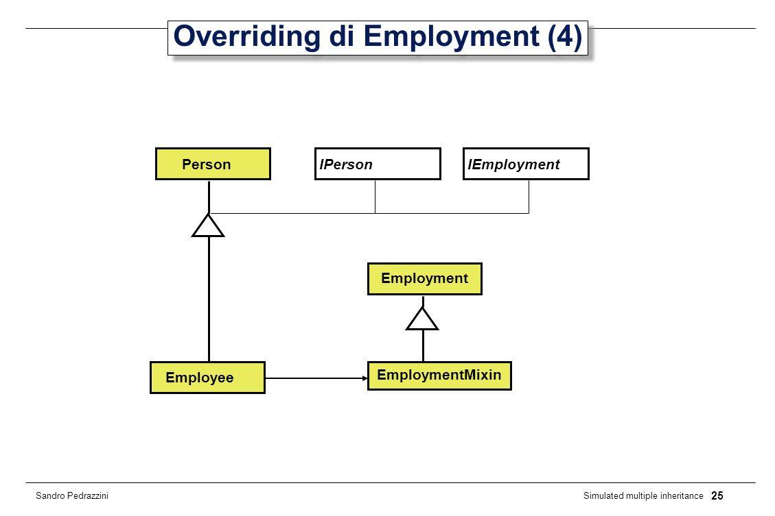 25 Simulated multiple inheritance Sandro Pedrazzini Overriding di Employment (4) IPersonPerson Employee IEmployment EmploymentMixin Employment