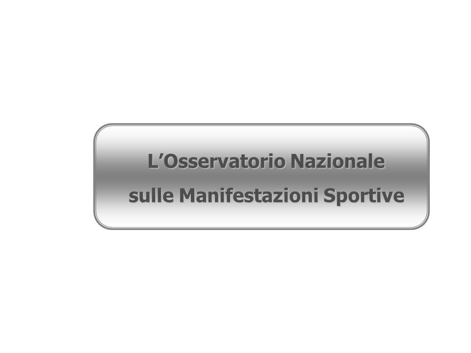 LOsservatorio Nazionale sulle Manifestazioni Sportive