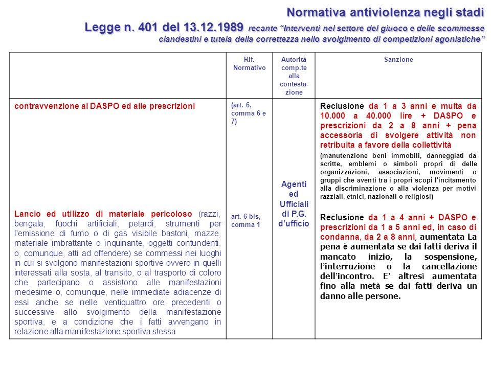 Rif. Normativo Autorità comp.te alla contesta- zione Sanzione contravvenzione al DASPO ed alle prescrizioni Lancio ed utilizzo di materiale pericoloso