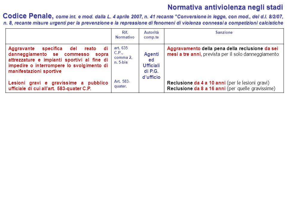 Normativa antiviolenza negli stadi Codice Penale, come int. e mod. dalla L. 4 aprile 2007, n. 41 recante