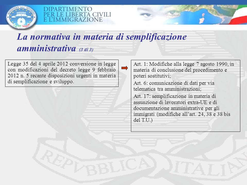 La normativa in materia di semplificazione amministrativa (3 di 3) Legge 35 del 4 aprile 2012 conversione in legge con modificazioni del decreto legge