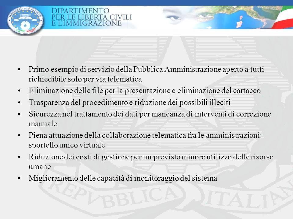 Primo esempio di servizio della Pubblica Amministrazione aperto a tutti richiedibile solo per via telematica Eliminazione delle file per la presentazi