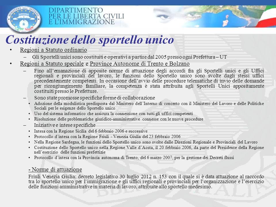 Costituzione dello sportello unico Regioni a Statuto ordinario –Gli Sportelli unici sono costituiti e operativi a partire dal 2005 presso ogni Prefett
