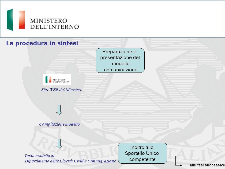 La procedura in sintesi Compilazione modello Invio modello al Dipartimento delle Libertà Civili e lImmigrazione Inoltro allo Sportello Unico competent