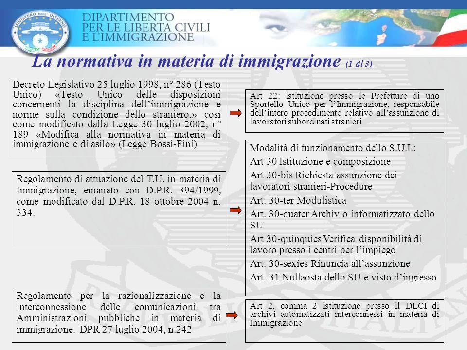 Decreto Legislativo 25 luglio 1998, n° 286 (Testo Unico) «Testo Unico delle disposizioni concernenti la disciplina dellimmigrazione e norme sulla cond