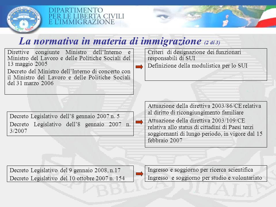 Direttive congiunte Ministro dellInterno e Ministro del Lavoro e delle Politiche Sociali del 13 maggio 2005 Decreto del Ministro dellInterno di concer