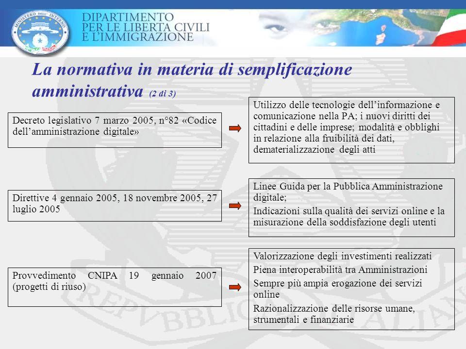 Decreto legislativo 7 marzo 2005, n°82 «Codice dellamministrazione digitale» Utilizzo delle tecnologie dellinformazione e comunicazione nella PA; i nu