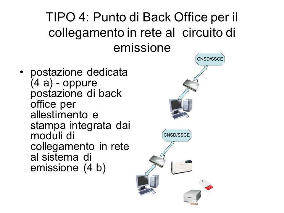 TIPO 4: Punto di Back Office per il collegamento in rete al circuito di emissione postazione dedicata (4 a) - oppure postazione di back office per all