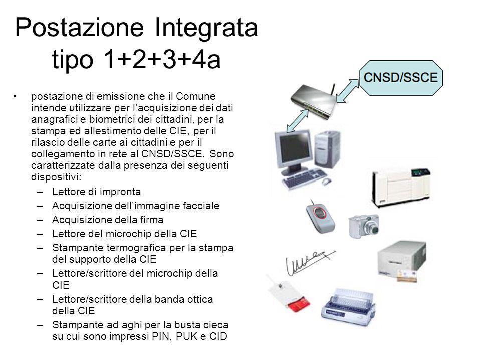 Postazione Integrata tipo 1+2+3+4a postazione di emissione che il Comune intende utilizzare per lacquisizione dei dati anagrafici e biometrici dei cit