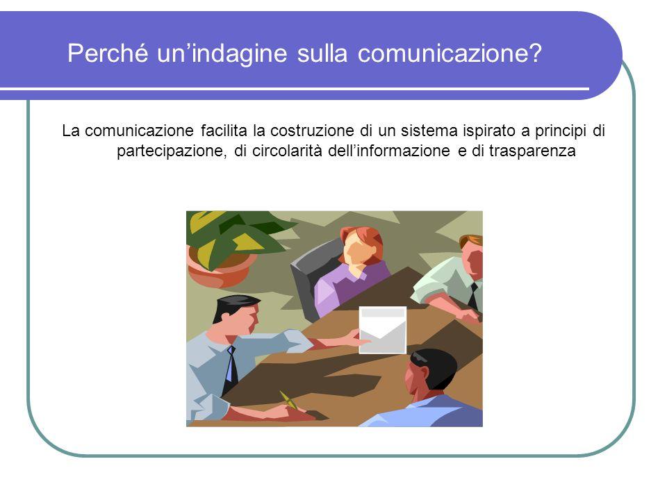 Perché unindagine sulla comunicazione? La comunicazione facilita la costruzione di un sistema ispirato a principi di partecipazione, di circolarità de
