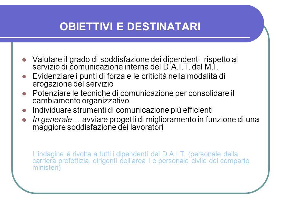 OBIETTIVI E DESTINATARI Valutare il grado di soddisfazione dei dipendenti rispetto al servizio di comunicazione interna del D.A.I.T. del M.I. Evidenzi