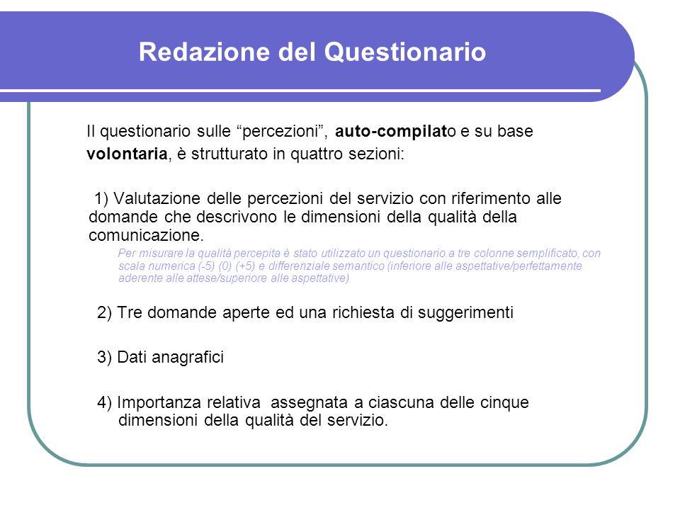 Redazione del Questionario Il questionario sulle percezioni, auto-compilato e su base volontaria, è strutturato in quattro sezioni: 1) Valutazione del