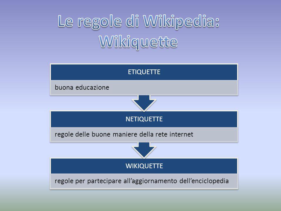 WIKIQUETTE regole per partecipare allaggiornamento dellenciclopedia NETIQUETTE regole delle buone maniere della rete internet ETIQUETTE buona educazione