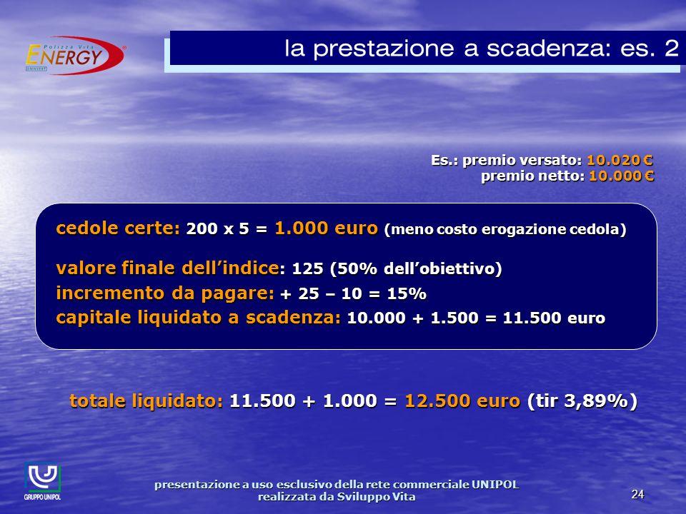 presentazione a uso esclusivo della rete commerciale UNIPOL realizzata da Sviluppo Vita 24 totale liquidato: 11.500 + 1.000 = 12.500 euro (tir 3,89%) Es.: premio versato: 10.020 Es.: premio versato: 10.020 premio netto: 10.000 premio netto: 10.000 la prestazione a scadenza: es.