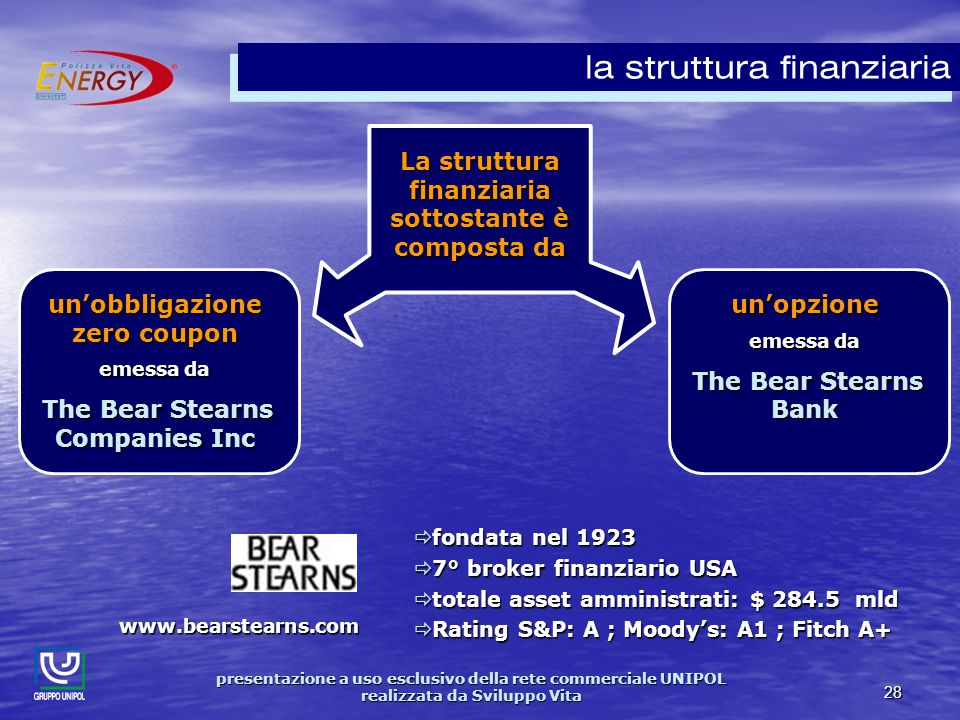 presentazione a uso esclusivo della rete commerciale UNIPOL realizzata da Sviluppo Vita 28 la struttura finanziaria unobbligazione zero coupon emessa da The Bear Stearns Companies Inc The Bear Stearns Companies Inc www.bearstearns.com fondata nel 1923 fondata nel 1923 7° broker finanziario USA 7° broker finanziario USA totale asset amministrati: $ 284.5 mld totale asset amministrati: $ 284.5 mld Rating S&P: A ; Moodys: A1 ; Fitch A+ Rating S&P: A ; Moodys: A1 ; Fitch A+ unopzione emessa da The Bear Stearns Bank The Bear Stearns Bank La struttura finanziaria sottostante è composta da