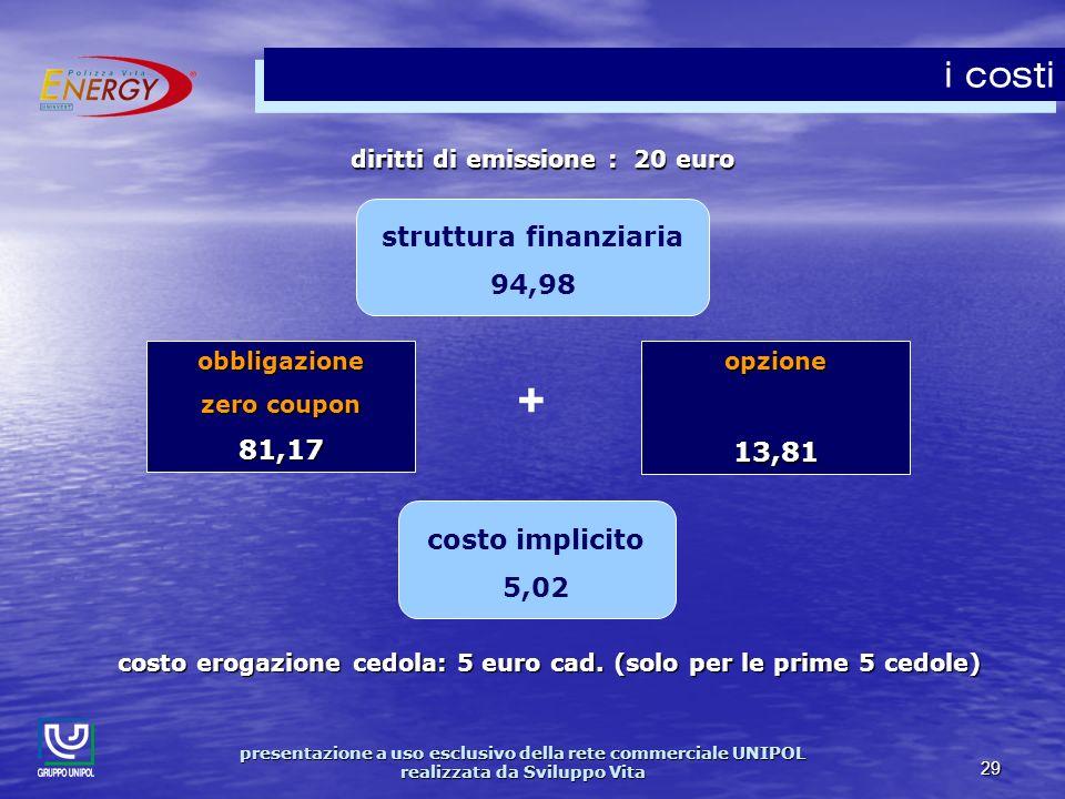 presentazione a uso esclusivo della rete commerciale UNIPOL realizzata da Sviluppo Vita 29 i costi diritti di emissione : 20 euro costo implicito 5,02 costo erogazione cedola: 5 euro cad.
