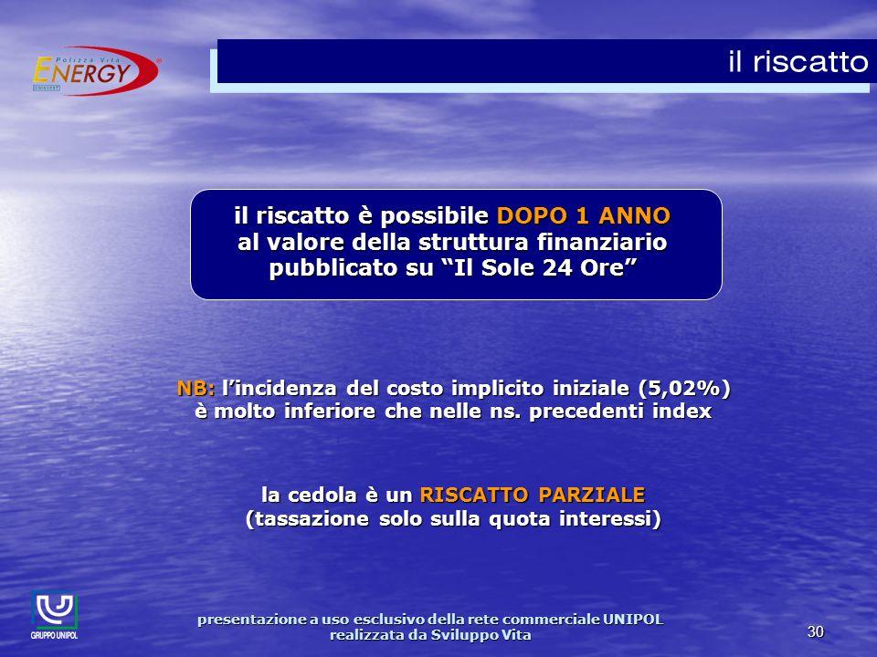 presentazione a uso esclusivo della rete commerciale UNIPOL realizzata da Sviluppo Vita 30 il riscatto NB: lincidenza del costo implicito iniziale (5,02%) è molto inferiore che nelle ns.