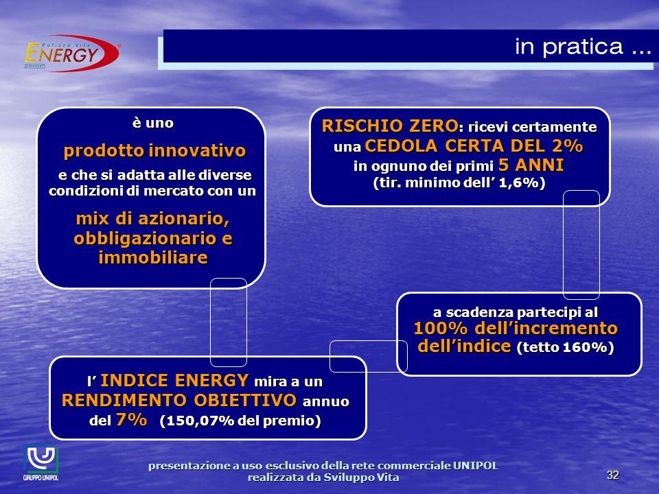 presentazione a uso esclusivo della rete commerciale UNIPOL realizzata da Sviluppo Vita 32 RISCHIO ZERO : ricevi certamente una CEDOLA CERTA DEL 2% in ognuno dei primi 5 ANNI (tir.