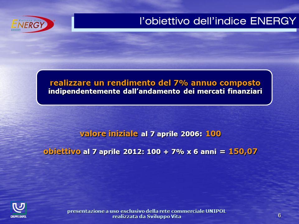 presentazione a uso esclusivo della rete commerciale UNIPOL realizzata da Sviluppo Vita 6 realizzare un rendimento del 7% annuo composto indipendentemente dallandamento dei mercati finanziari lobiettivo dellindice ENERGY valore iniziale al 7 aprile 2006 : 100 obiettivo al 7 aprile 2012: 100 + 7% x 6 anni = 150,07
