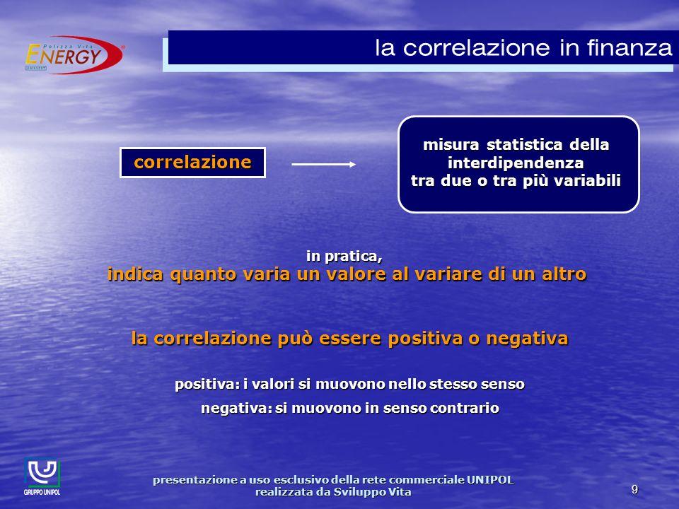 presentazione a uso esclusivo della rete commerciale UNIPOL realizzata da Sviluppo Vita 10 landamento dei 3 indici 1996 - 2005