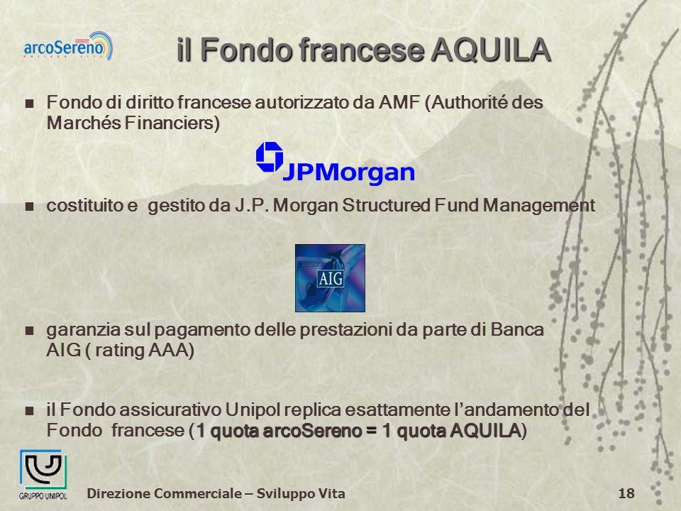Direzione Commerciale – Sviluppo Vita18 il Fondo francese AQUILA n Fondo di diritto francese autorizzato da AMF (Authorité des Marchés Financiers) n costituito e gestito da J.P.