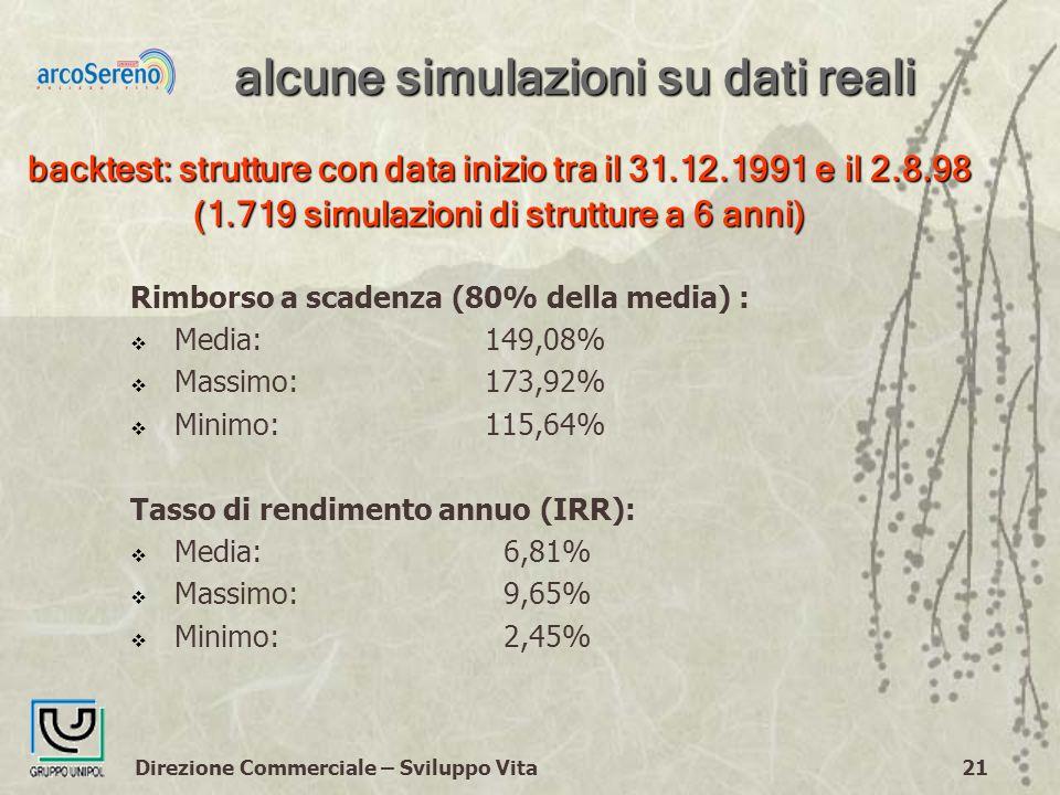 Direzione Commerciale – Sviluppo Vita21 alcune simulazioni su dati reali Rimborso a scadenza (80% della media) : Media:149,08% Massimo:173,92% Minimo:115,64% Tasso di rendimento annuo (IRR): Media: 6,81% Massimo: 9,65% Minimo: 2,45% backtest: strutture con data inizio tra il 31.12.1991 e il 2.8.98 (1.719 simulazioni di strutture a 6 anni)