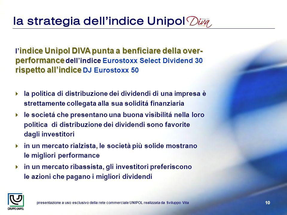 presentazione a uso esclusivo della rete commerciale UNIPOL realizzata da Sviluppo Vita 10 la strategia dellindice Unipol indice Unipol DIVA punta a b