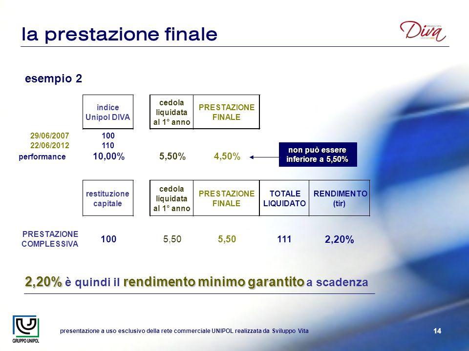 presentazione a uso esclusivo della rete commerciale UNIPOL realizzata da Sviluppo Vita 14 la prestazione finale 2,20%rendimento minimo garantito 2,20
