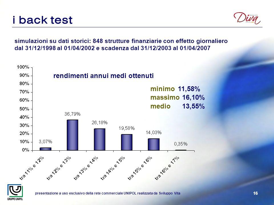 presentazione a uso esclusivo della rete commerciale UNIPOL realizzata da Sviluppo Vita 16 i back test simulazioni su dati storici: 848 strutture finanziarie con effetto giornaliero dal 31/12/1998 al 01/04/2002 e scadenza dal 31/12/2003 al 01/04/2007 rendimenti annui medi ottenuti minimo11,58% massimo 16,10% medio 13,55%