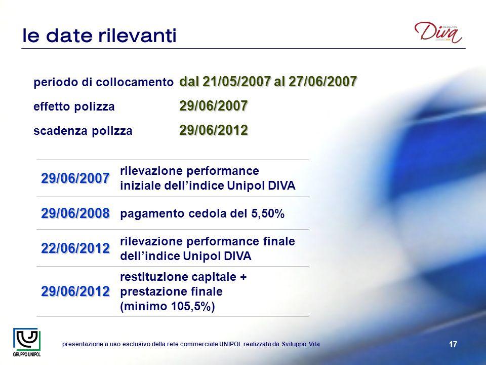 presentazione a uso esclusivo della rete commerciale UNIPOL realizzata da Sviluppo Vita 17 dal 21/05/2007 al 27/06/2007 periodo di collocamento dal 21/05/2007 al 27/06/2007 29/06/2007 effetto polizza 29/06/2007 29/06/2012 scadenza polizza 29/06/2012 le date rilevanti rilevazione performance finale dellindice Unipol DIVA22/06/2012 rilevazione performance iniziale dellindice Unipol DIVA29/06/2007 pagamento cedola del 5,50%29/06/2008 restituzione capitale + prestazione finale (minimo 105,5%)29/06/2012