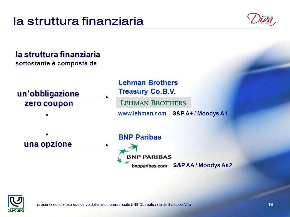 presentazione a uso esclusivo della rete commerciale UNIPOL realizzata da Sviluppo Vita 19 la struttura finanziaria la struttura finanziaria la struttura finanziaria sottostante è composta da una opzione BNP Paribas unobbligazione zero coupon zero coupon Lehman Brothers Treasury Co.B.V.