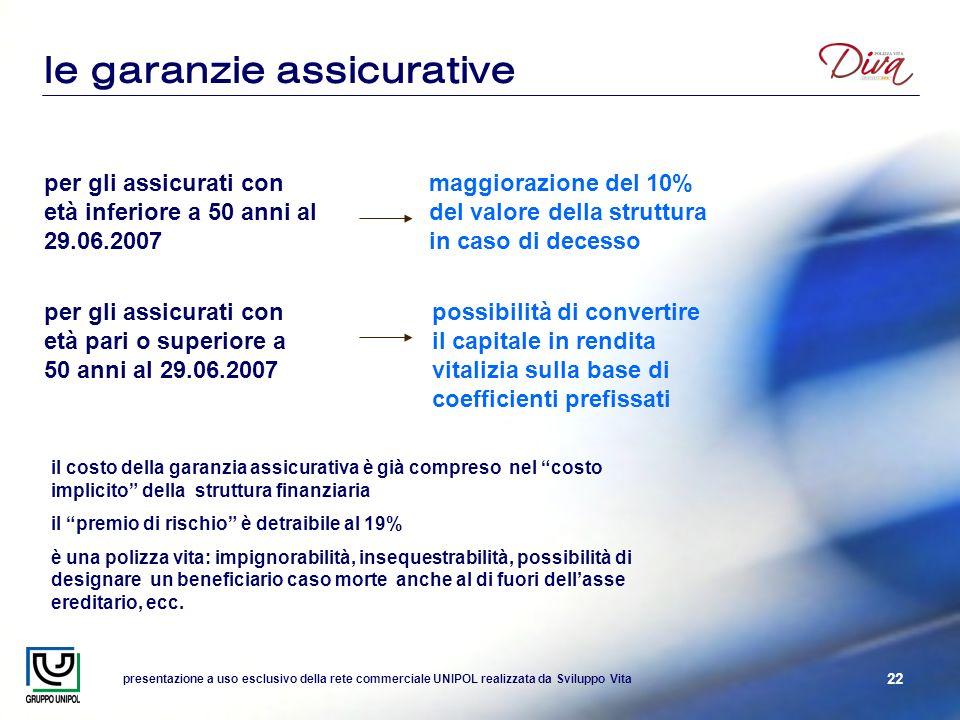 presentazione a uso esclusivo della rete commerciale UNIPOL realizzata da Sviluppo Vita 22 il costo della garanzia assicurativa è già compreso nel cos