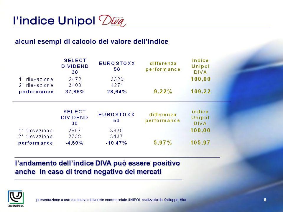 presentazione a uso esclusivo della rete commerciale UNIPOL realizzata da Sviluppo Vita 6 lindice Unipol alcuni esempi di calcolo del valore dellindice landamento dellindice DIVA può essere positivo anche in caso di trend negativo dei mercati