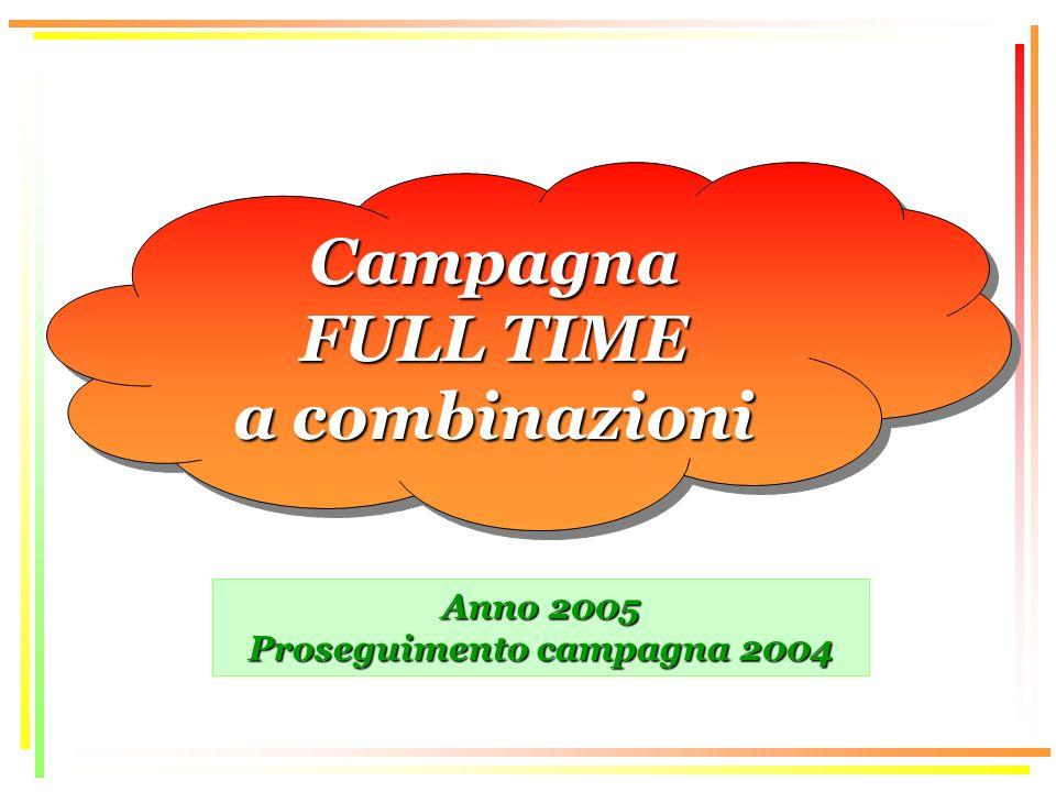 Anno 2005 Proseguimento campagna 2004 Campagna FULL TIME a combinazioni Campagna FULL TIME a combinazioni