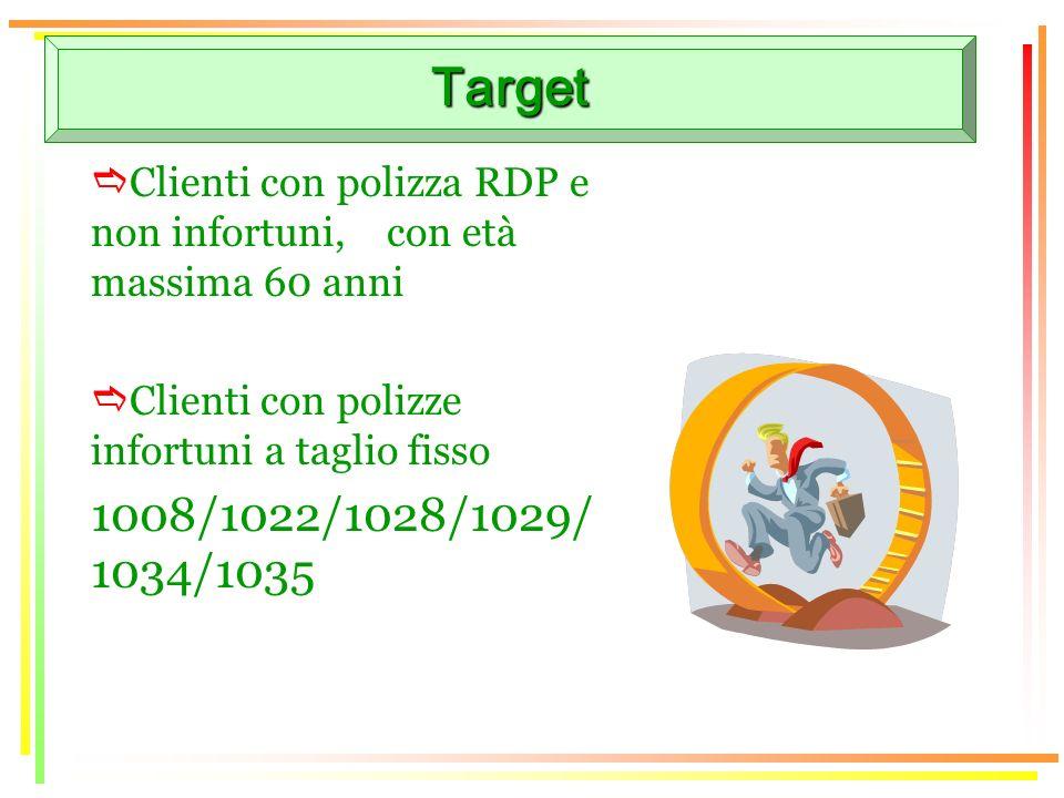 Target Clienti con polizza RDP e non infortuni, con età massima 60 anni Clienti con polizze infortuni a taglio fisso 1008/1022/1028/1029/ 1034/1035