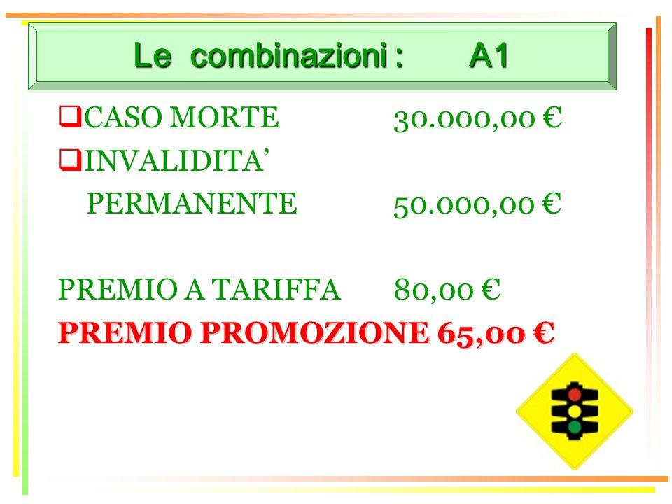 Le combinazioni : A1 CASO MORTE30.000,00 INVALIDITA PERMANENTE50.000,00 PREMIO A TARIFFA 80,00 PREMIO PROMOZIONE 65,00 PREMIO PROMOZIONE 65,00