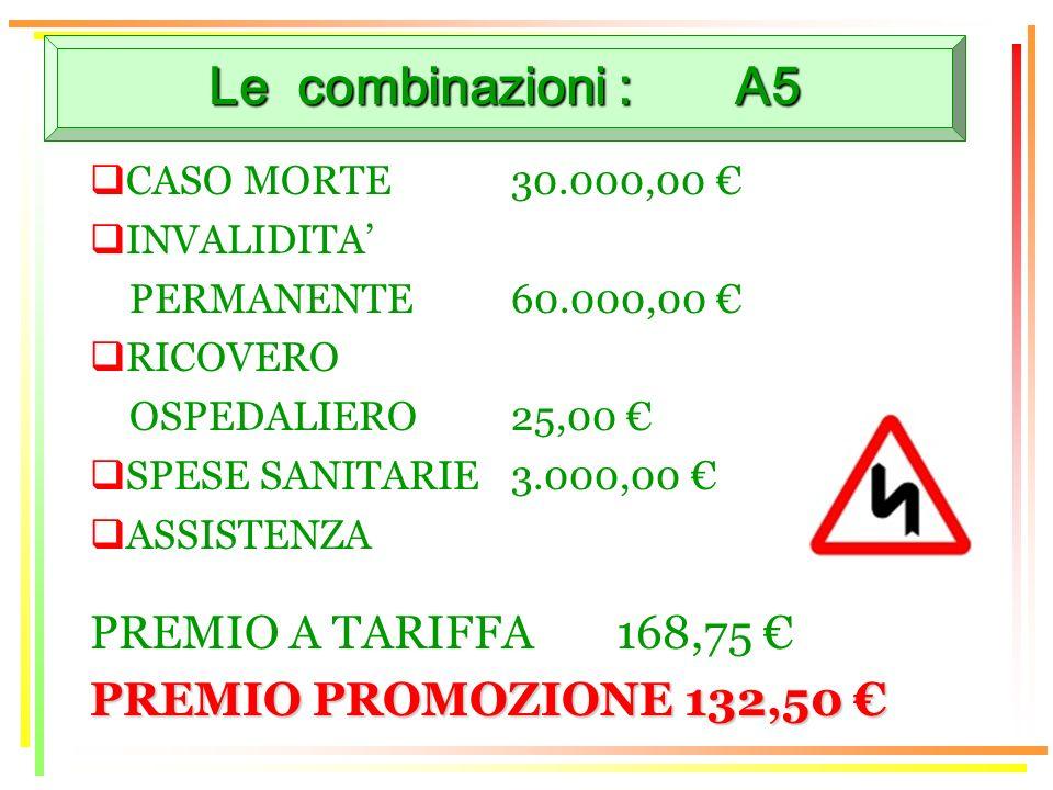 Le combinazioni : A5 CASO MORTE30.000,00 INVALIDITA PERMANENTE60.000,00 RICOVERO OSPEDALIERO25,00 SPESE SANITARIE3.000,00 ASSISTENZA PREMIO A TARIFFA