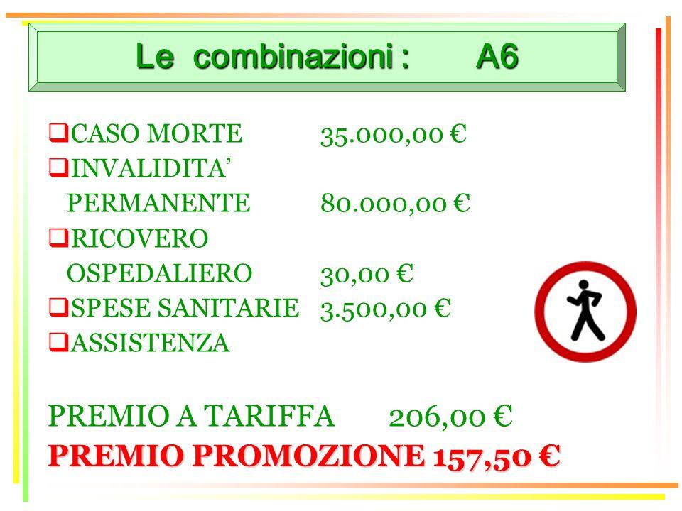Le combinazioni : A6 CASO MORTE35.000,00 INVALIDITA PERMANENTE80.000,00 RICOVERO OSPEDALIERO30,00 SPESE SANITARIE3.500,00 ASSISTENZA PREMIO A TARIFFA 206,00 PREMIO PROMOZIONE 157,50 PREMIO PROMOZIONE 157,50