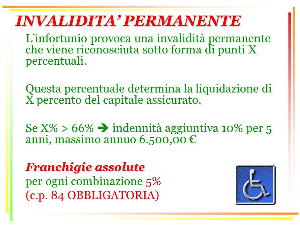 INVALIDITA PERMANENTE Linfortunio provoca una invalidità permanente che viene riconosciuta sotto forma di punti X percentuali.